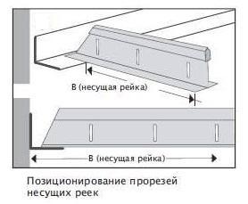 Поэтапный монтаж Армстронг: фото, видео