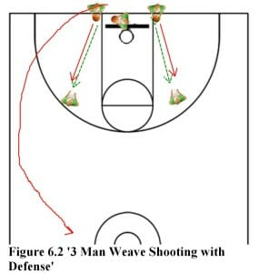 youth basketball drill diagram