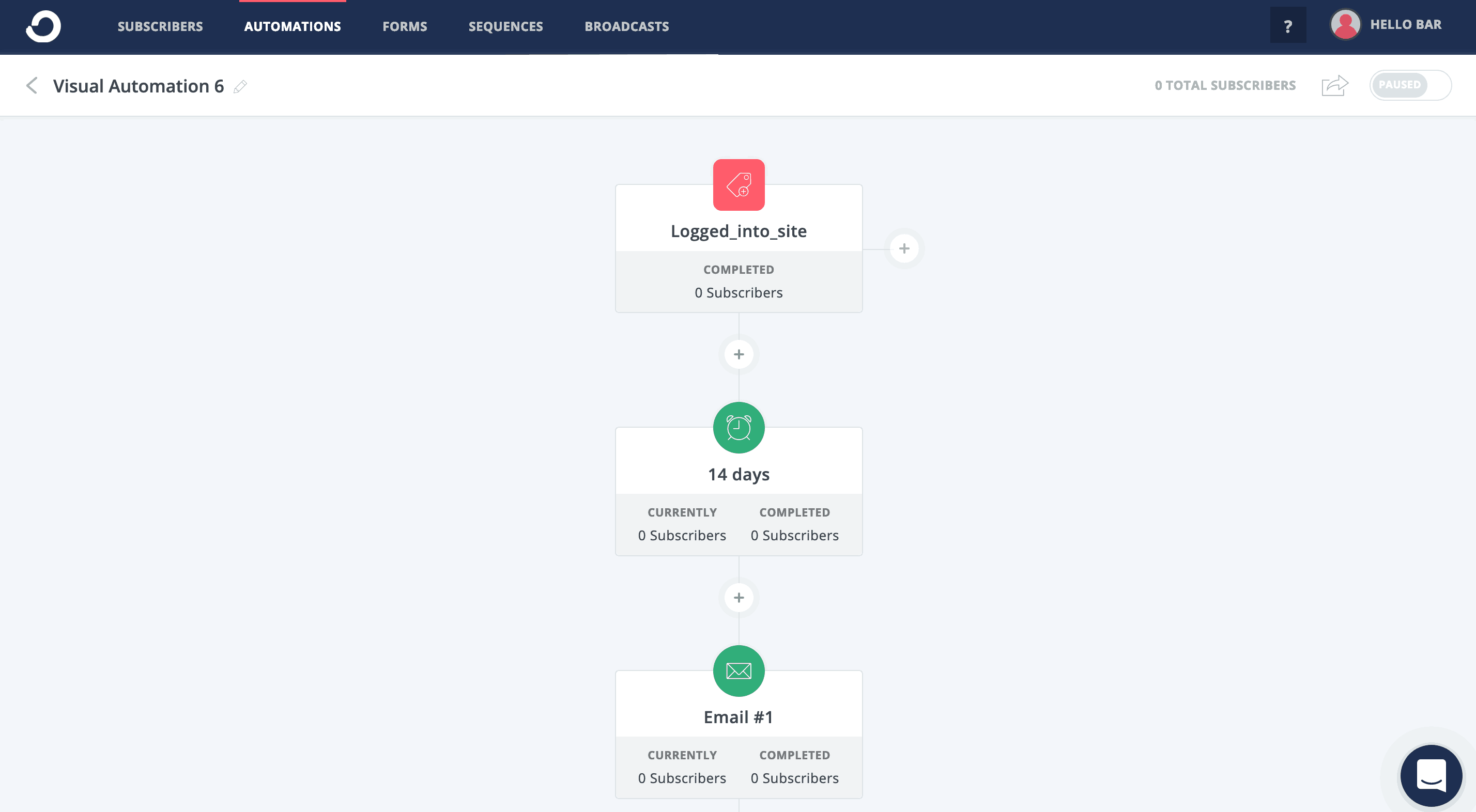 Visual Marketing Automation Example - Dripped Emails Via Timing Sequences Set to 14 Days