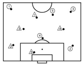 One Touch One Bounce Juggling Soccer Drill