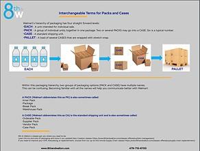 Walmart Each Pack Case Pallet