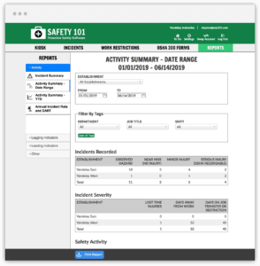 See your whole organization's safety activity summary across all work locations for incidents recorded, employee safety kiosk submittals and more with Safety 101's safety software management system