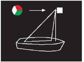 Positionslichter eines Segelfahrzeugs als Kleinfahrzeug, Variante 2, Dreifarbenlaterne