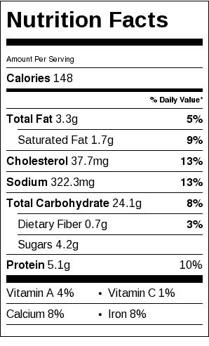 Buttermilk Pancakes Nutrition Label. Each serving is one pancake.