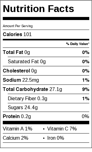 Coconut Dipping Sauce Nutrition Label. Each serving is about 1/8 cup.