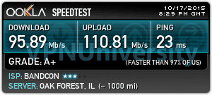 IPVanish speedtest on Chicago, USA server