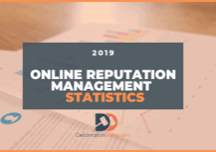 Online Reputation Management Stats 2019