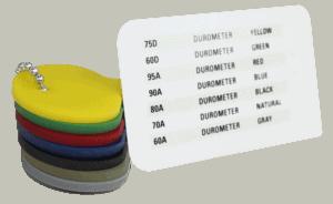 free polyurethane durometer samples