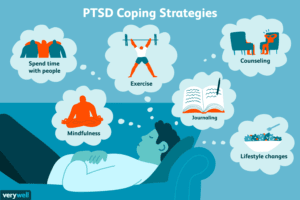 Thought cloud of ways to cope with PTSD