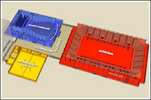 Pine Bluff Convention Center Diagram