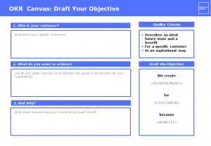 Canvas: Write good objectives