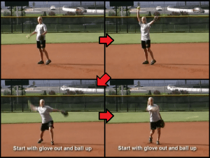 L Standing Drill for Softball