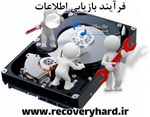 فرآیند بازیابی اطلاعات مراحل ریکاوری اطلاعات هارد مراحل ریکاوری اطلاعات هارد 1 3 300x235