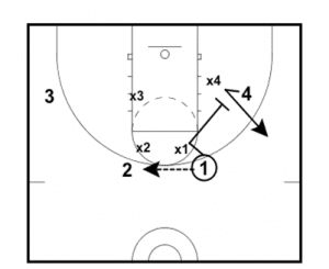 basketball practice plan