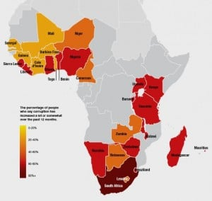 Global Corruption Barometer - Africa 2015