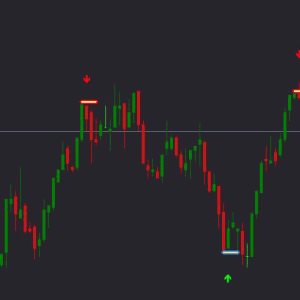 Binary grail indicator