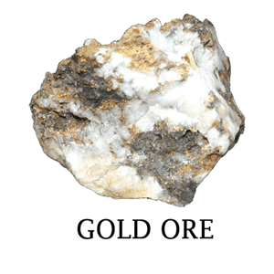GOLD ORE MINING