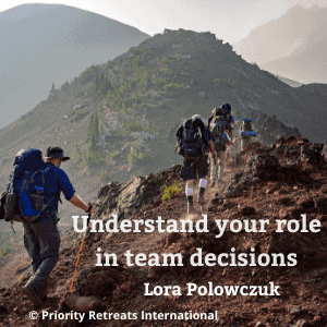 Your role on a team