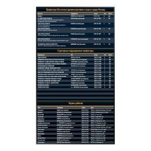 Информационное табло InfoBoard Samsung QM75R