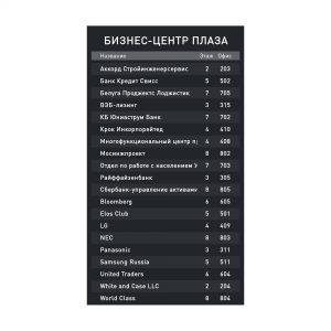 Список компаний | Цифровой макет Elementi
