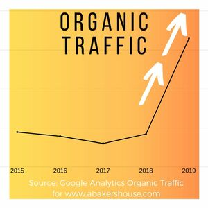 Graph of Organic Traffic growth due to Stupid Simple SEO
