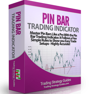 Индикатор Pin Bar Trading Indicator