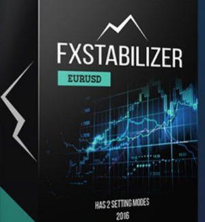 Советник FXStabilizer EURUSD - прибыльный и надежный
