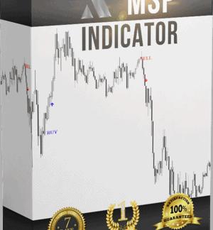 MSP INDICATOR – очень точный индикатор