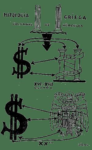 Origen dolar españa