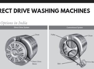 Best Direct Drive Washing Machines in India - LG, Bosch, Samsung, Whirlpool