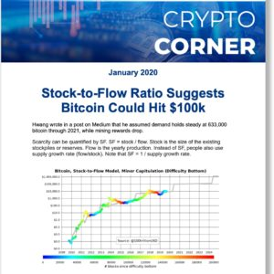 crypto corner newsletterr