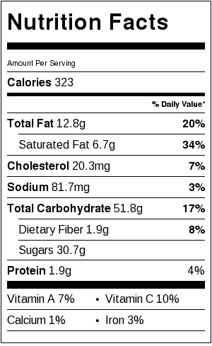 Crumbly Top Blueberry Pie Nutrition Label. Each serving is 1/12 the pie, including crust.