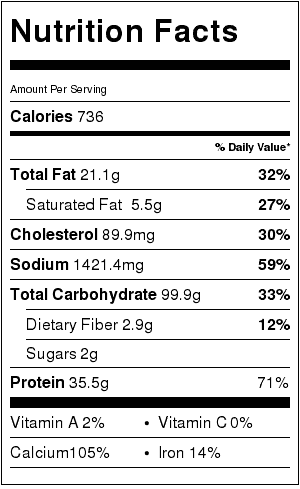Fried Catfish Nutrition Label. Each serving is about 3 ounces of fish.