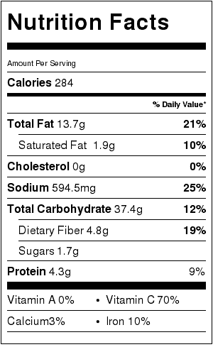 Grilled Purple Potatoes Nutrition Label. Each serving is one medium potato.