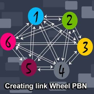Creating Link Wheel PBN
