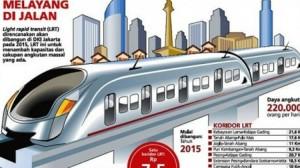 Grafis LRT
