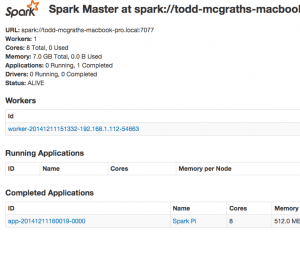 Spark Cluster completed application