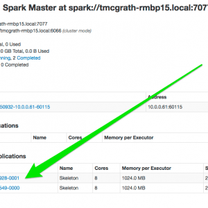 Spark Performance Monitoring with History Server