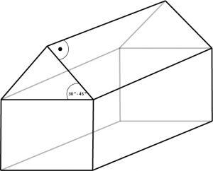 Eine Dach-Darstellung von Tipp zum Bau.