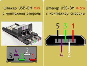 Разъем мини usb-7