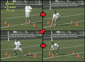 three yard star youth baseball drill
