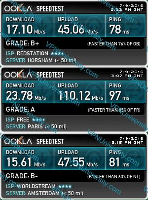 NordVPN Speedtest (Europe)