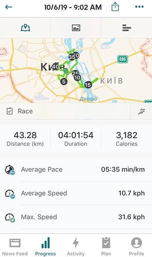 Почти точные результаты моего первого марафона в Adidas Running