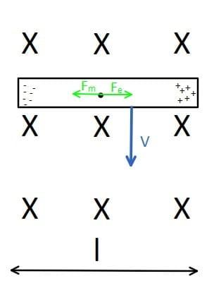 Induktionslagen fysik 2