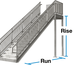 Stair Terminology And Types Industrial Stairs Glossary By Erectastep