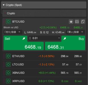 TradeviewのcTraderでトレードできる仮想通貨ペア