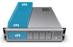 vps-architecture