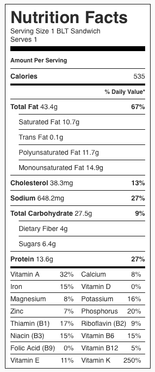 BLT Sandwich nutrition label (does not include butter)