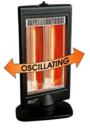 Oscillating Flat Panel Dual Halogen Heater