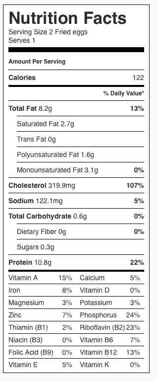 Two Fried Eggs Nutrition Label. Add this information to the Green Lentil Quinoa Salad Nutrition Label if you eat the eggs with the salad.
